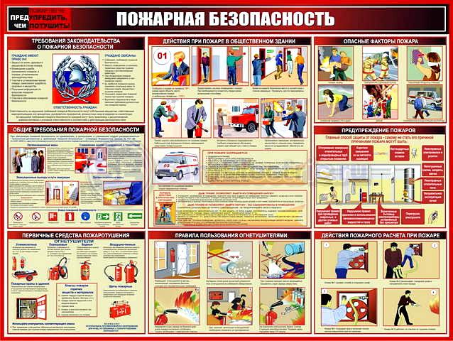 Мензелинск Москва правила поведения людей в целях обеспечения пожарной безопасности время