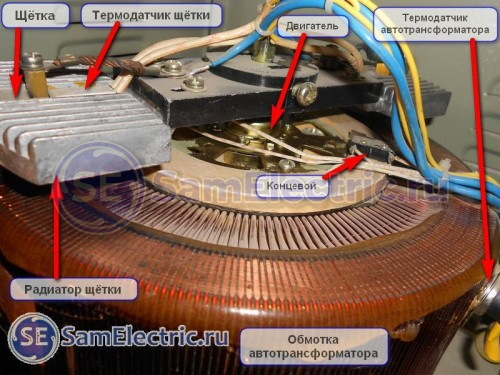 Устройство стабилизатора Ресанта с пояснениями