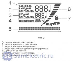 Индикация на экране стабилизатора Руселф