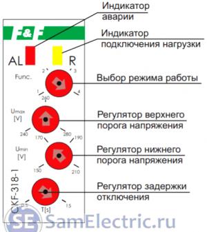 Панель управления реле контроля