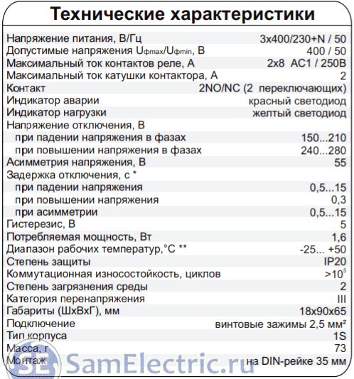 Технические характеристики CKF-318-1