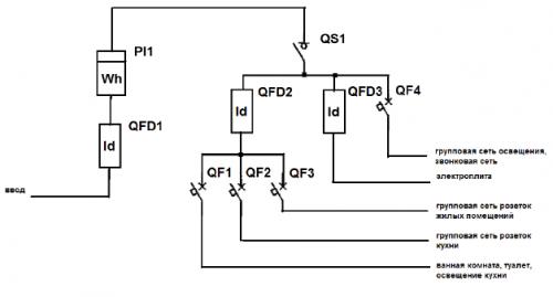 Схема применения различных устройств ЭЛТА