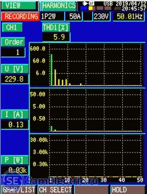 Гармоники напряжения и тока на экране прибора