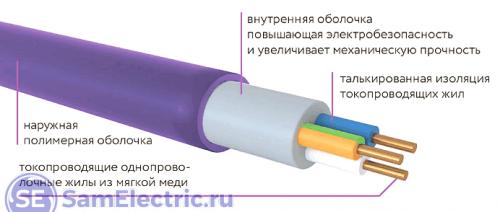 Кабель OneKeyElectro