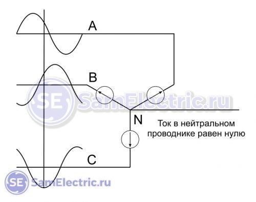 Нейтральный проводник