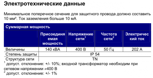 Электротехнические данные