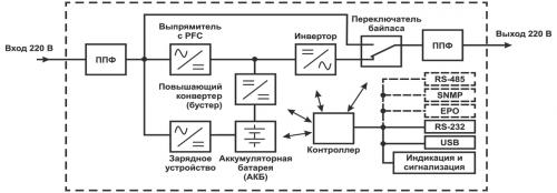 Схема онлайн ИБП