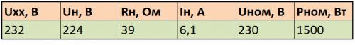 Измерение тока кз