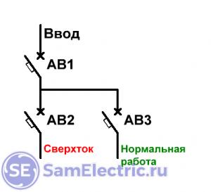 Схема для пояснения принципа