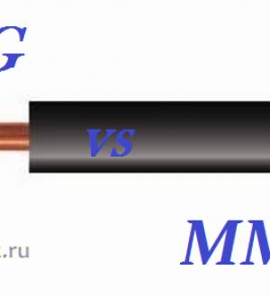 Таблица перевода сечения провода из AWG в мм2