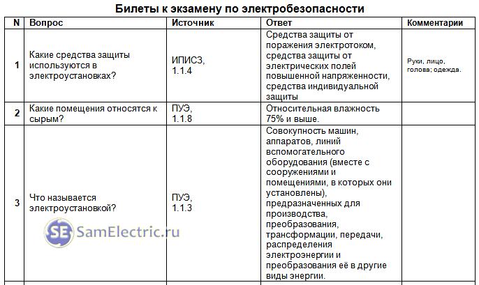 Билеты по электробезопасности с ответами